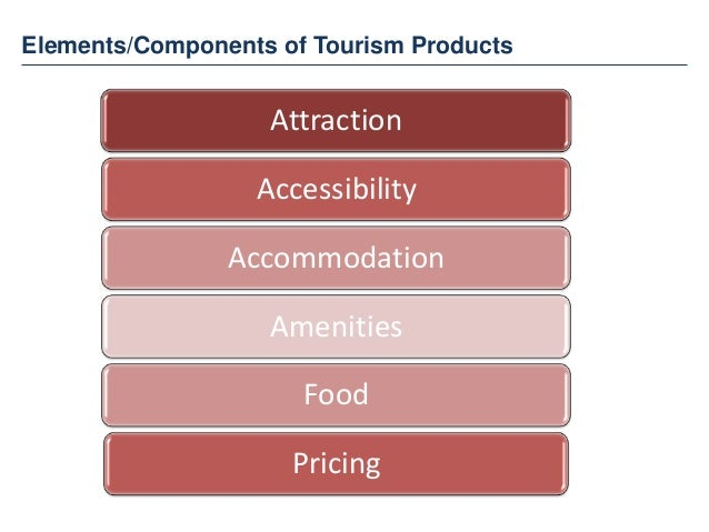 the tourism product