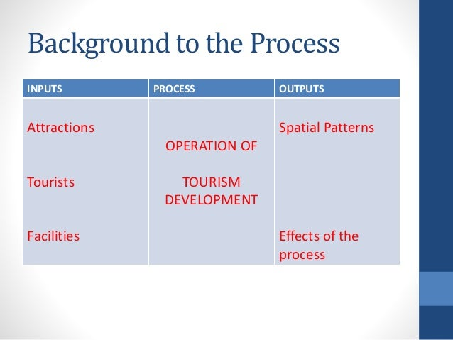 describe spatial pattern tourism development rotorua Start studying as91427 (32) interacting cultural processes & tourism in rotorua - part 1 learn vocabulary, terms, and more with flashcards, games, and other study.