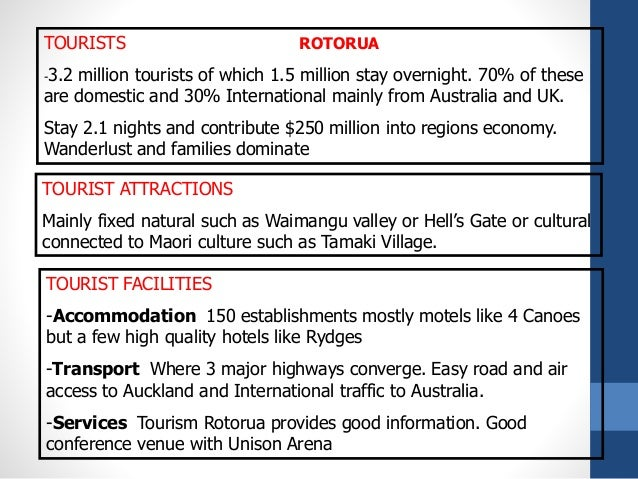 the spatial pattern of tourism development in rotorua essay By dan lockton continuing the meta-auto-behaviour-change effort started here, i'm publishing a few extracts from my phd thesis as i write it up (mostly from the.
