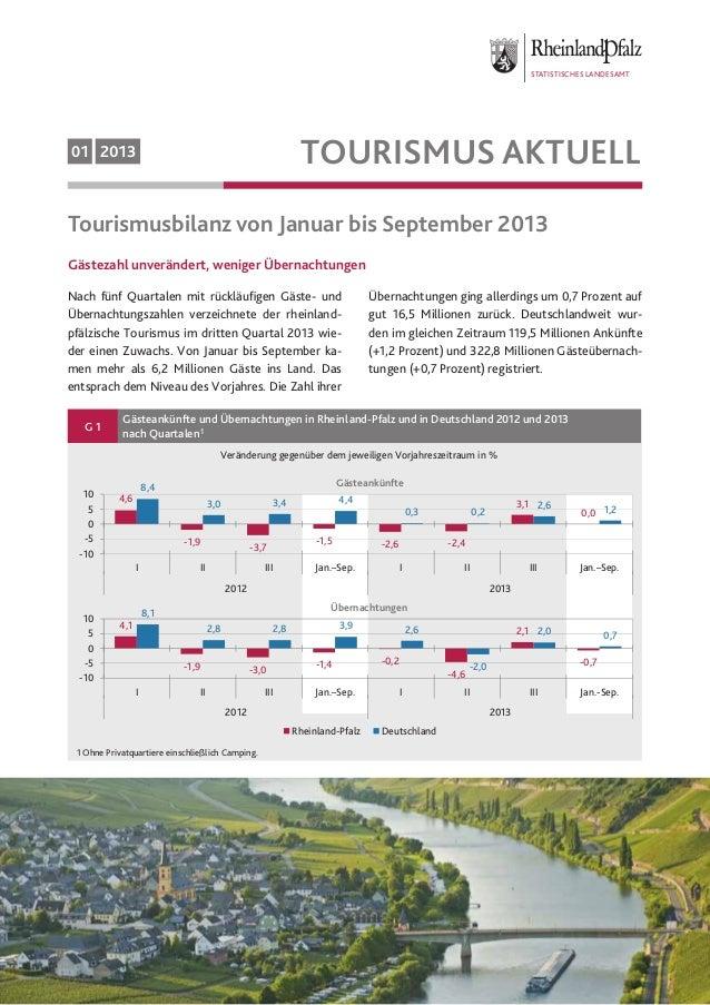 STATISTISCHES LANDESAMT  TOURISMUS AKTUELL  01 2013  Tourismusbilanz von Januar bis September 2013 Gästezahl unverändert, ...
