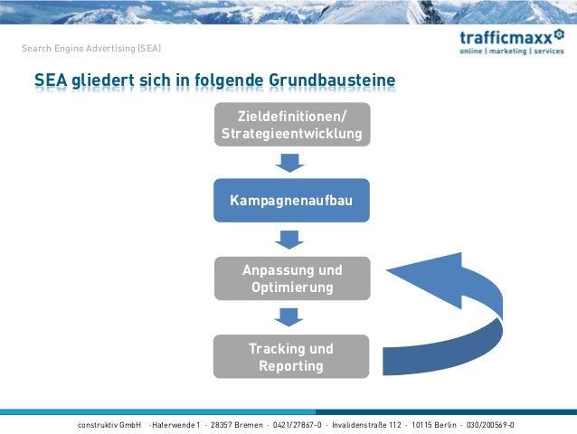 construktiv GmbH ·Haferwende 1 · 28357 Bremen · 0421/27867-0 · Invalidenstraße 112 · 10115 Berlin · 030/200569-0 SEA glied...
