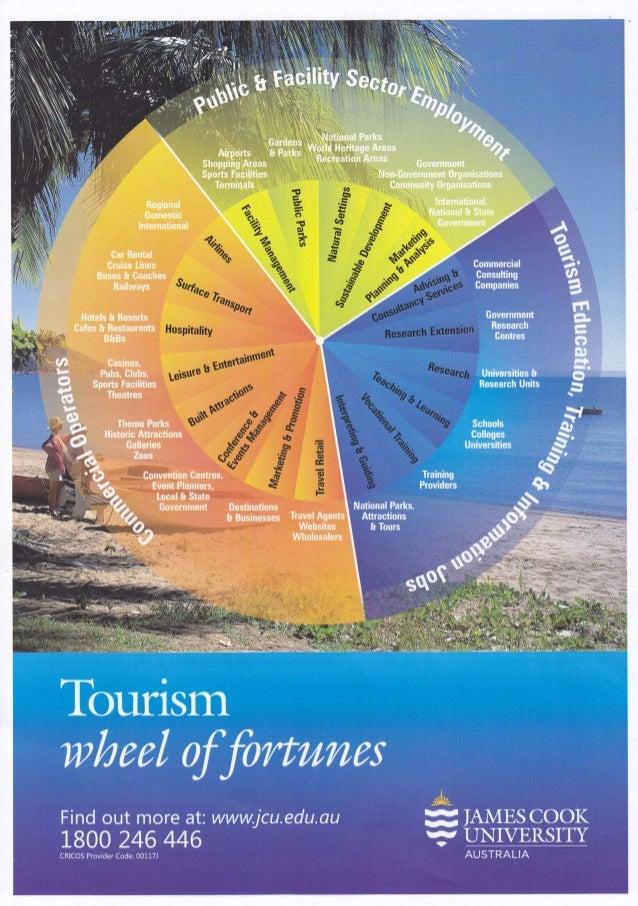 Career Opportunities in Tourism