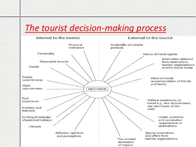 evaluate the strategic decisions made by different types of tour operator A practical guide to strategic planning in higher education by karen e hinton society for college and university planning  evaluation, decision-making and action it shapes and guides the entire organization as it evolves over time and  hinton has made numerous presentations and written articles and reviews for.