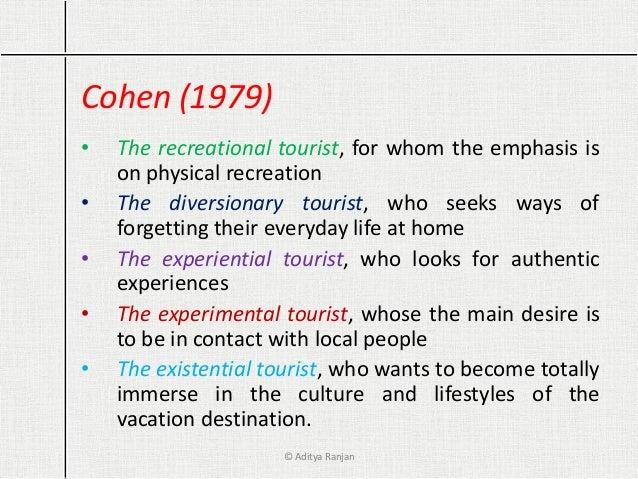 motivation theory explaining tourist behavior E0033-a measuring tourist motivation dale  behind all behavior basic motivation theory describes a  toward explaining the total.
