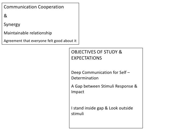 Communication Cooperation<br />&<br />Synergy <br />Maintainable relationship<br />Agreement that everyone felt good about...