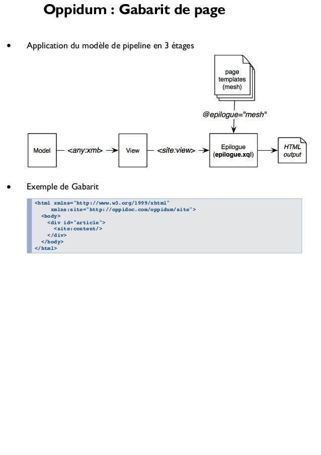 """Oppidum : Gabarit de page Application du modèle de pipeline en 3 étages  Exemple de Gabarit <html xmlns=""""http://www.w3.org..."""
