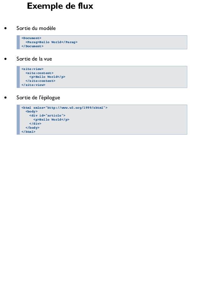 Exemple de flux Sortie du modèle <Document> <Parag>Hello World</Parag> </Document>  Sortie de la vue <site:view> <site:con...