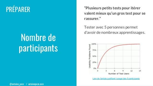 """@antoine_peze / antoinepeze.com PRÉPARER """"Plusieurs petits tests pour itérer valent mieux qu'un gros test pour se rassurer..."""