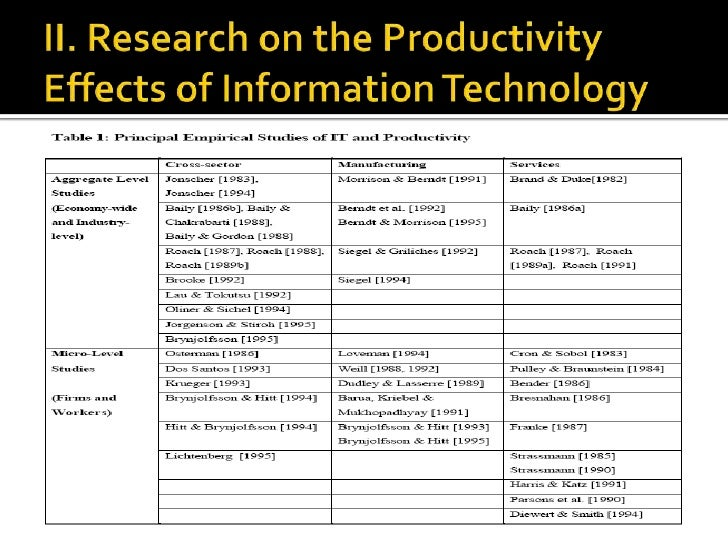 II. Research on the Productivity Effects of Information Technology<br />