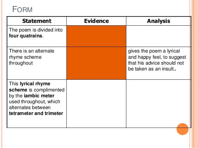 an analysis of the theme in to the virgins to make much time a poem by robert herrick 28072018 poetry analysis worksheet for robert herrick's poem  of robert herrick's famous to the virgins, to make much of time this poetry analysis.