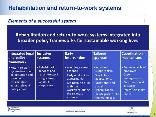Toward An Active Working Society A European Global