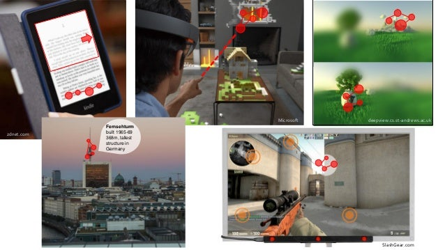 Toward Everyday Gaze Input: Accuracy and Precision of Eye Tracking and Implications for Design  Slide 2