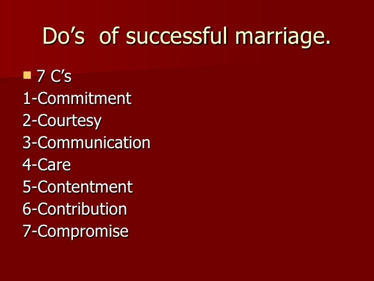 Towards better dynamics and communication in Marriage- Islamic Perspe…