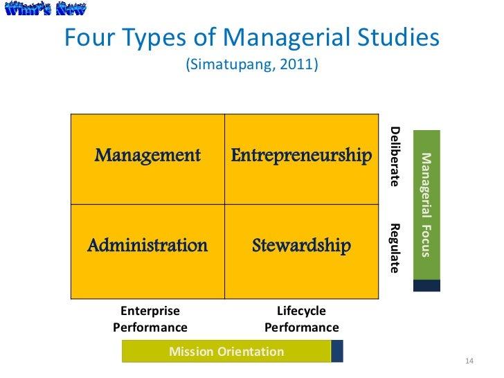 Four Types of Managerial Studies              (Simatupang, 2011)                                         Deliberate  Manag...