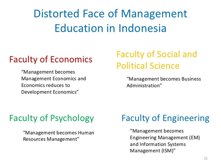 Distorted Face of Management          Education in Indonesia                               Faculty of Social andFaculty of...