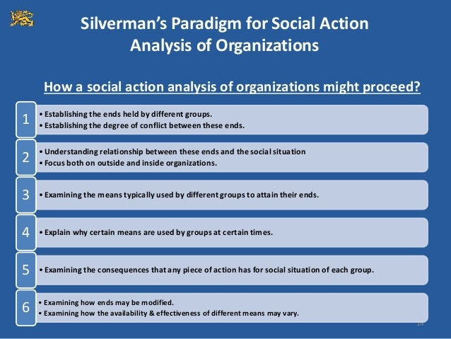 an analysis of organizations Pdf | organizational behavior management (obm) is the application of behavioral principles to individuals and groups in business, industry, government, and human service settings obm has its.