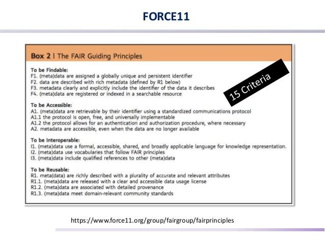 FORCE11 https://www.force11.org/group/fairgroup/fairprinciples