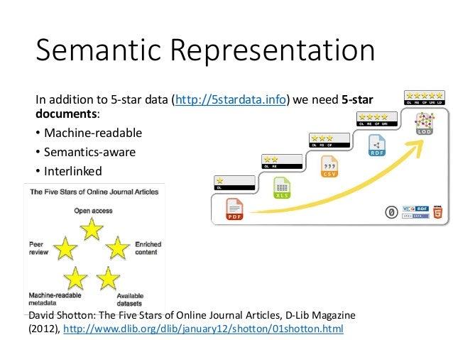 Semantic Representation In addition to 5-star data (http://5stardata.info) we need 5-star documents: • Machine-readable • ...
