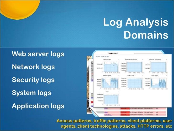 Log Analysis                      DomainsWeb server logsNetwork logsSecurity logsSystem logsApplication logs