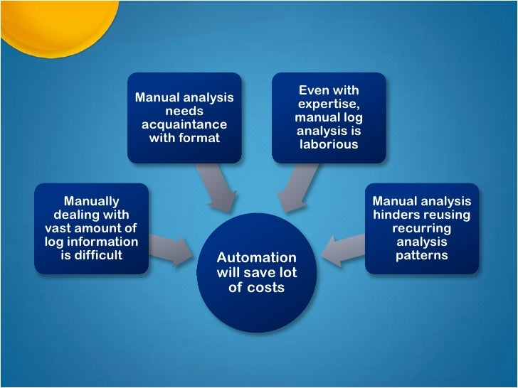 Even with              Manual analysis                                      expertise,                  needs             ...