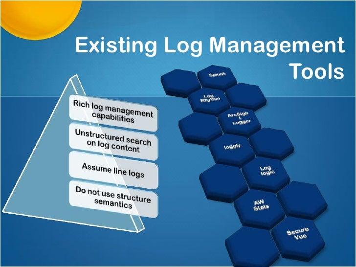 Existing Log Management                   Tools
