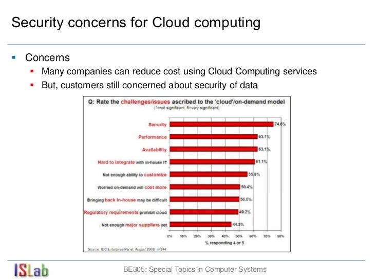 trusted cloud computing Addressing cloud computing security issues a cloud computing provider is trusted to maintain data integrity and accuracy.