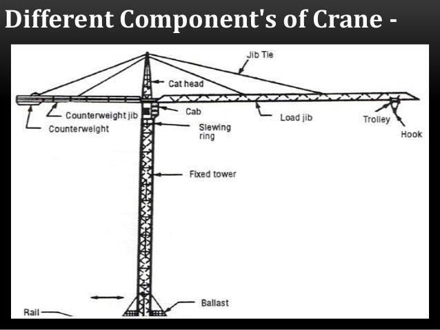 Tower Crane Installation Work