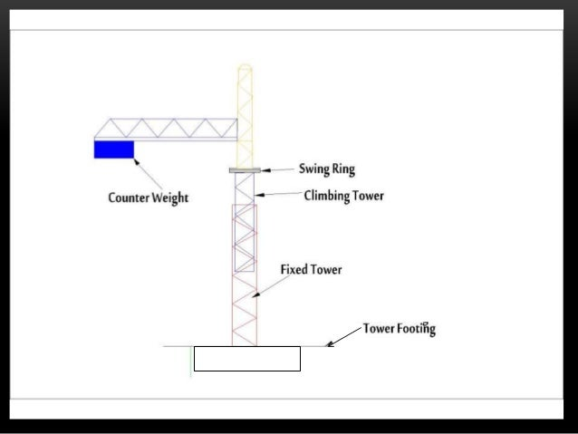 Tower Crane Advantages And Disadvantages : Tower crane installation work