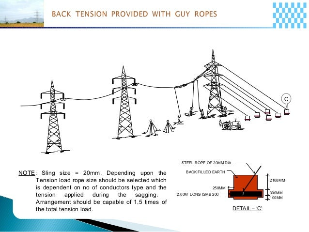 Diagnosing Electrical Problems furthermore Power Transmission And Distribution together with Underground Power Distribution System 28 also 20160219 Ct6 additionally Basic Electronics. on electric power distribution system diagram