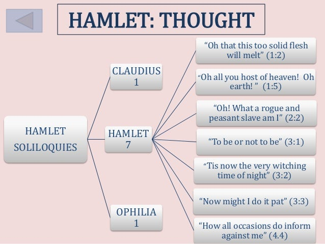 hamlet thinks too much Essays - largest database of quality sample essays and research papers on hamlet thinks too much.