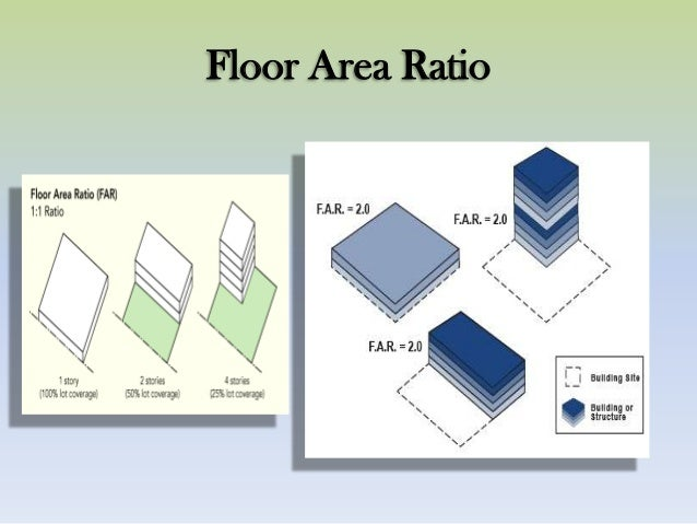 Town planning for Floor area ratio