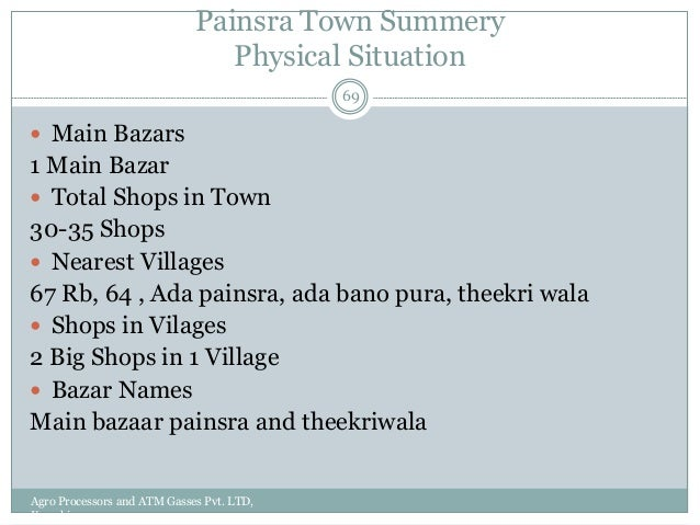 Towns in faisalabad for fmcg presentation for Bano bazar faisalabad