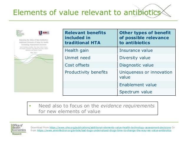 The Role of HTA in Incentivising New Drugs and Vaccines to