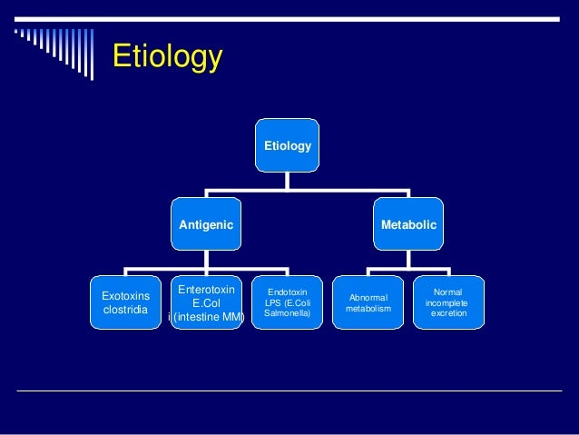 Etiology Etiology Antigenic Metabolic Exotoxins clostridia Enterotoxin E.Col i (intestine MM) Endotoxin LPS (E.Coli Salmon...