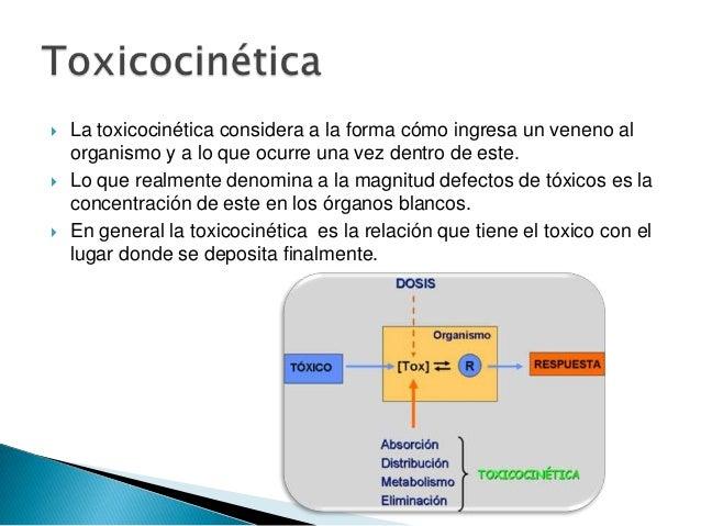    La toxicocinética considera a la forma cómo ingresa un veneno al    organismo y a lo que ocurre una vez dentro de este...