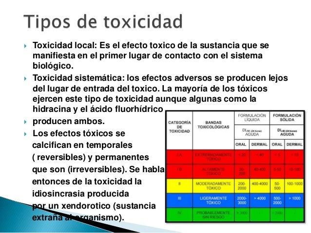    Toxicidad local: Es el efecto toxico de la sustancia que se    manifiesta en el primer lugar de contacto con el sistem...
