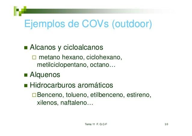 Ejemplos d COV (outdoor)Ej   l de COVs ( td ) Alcanos y cicloalcanos   metano hexano, ciclohexano,   metilciclopentano, oc...