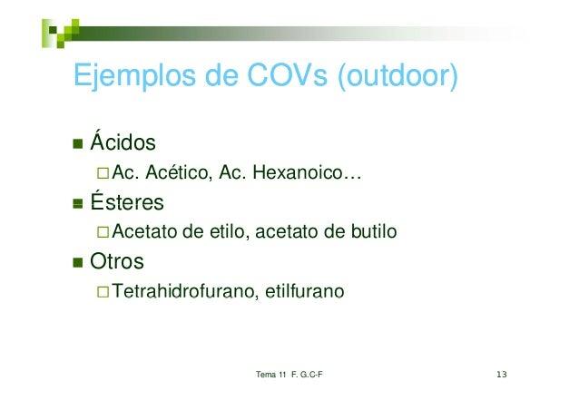 Ejemplos d COV (outdoor)Ej   l de COVs ( td ) Ácidos   Ac. Acético, Ac. Hexanoico… Ésteres   Acetato de etilo, acetato de ...