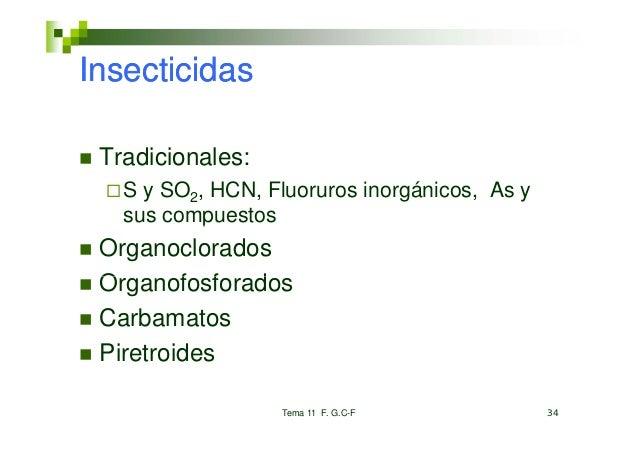 Insecticidas Tradicionales:   S y SO2, HCN, Fluoruros inorgánicos, As y   sus compuestos           p Organoclorados Organo...
