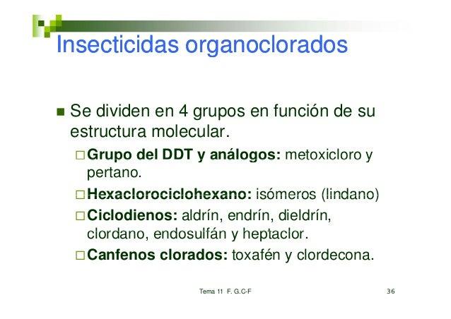 Insecticidas organoclorados Se dividen en 4 grupos en función de su estructura molecular.   Grupo del DDT y análogos: meto...