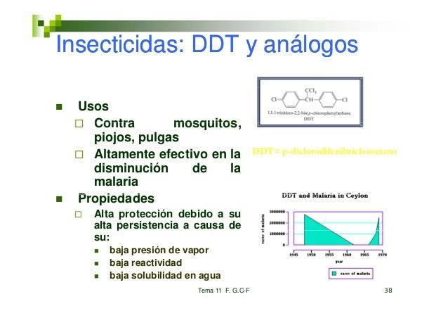 Insecticidas: DDT y análogos  Usos    Contra       mosquitos,                 mosquitos    piojos, pulgas    Altamente efe...