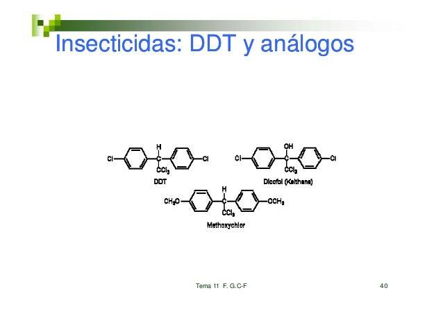 Insecticidas: DDT y análogos             Tema 11 F. G.C-F   40
