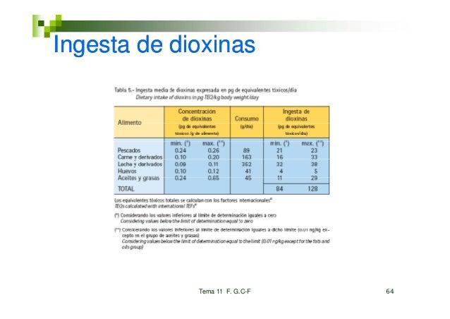 Ingesta de dioxinas             Tema 11 F. G.C-F   64