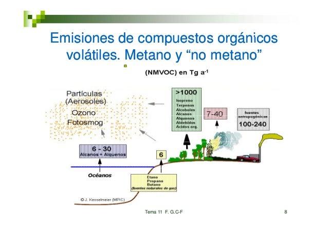 """Emisiones de compuestos orgánicos  volátiles. Metano y """"no metano""""             Tema 11 F. G.C-F       8"""