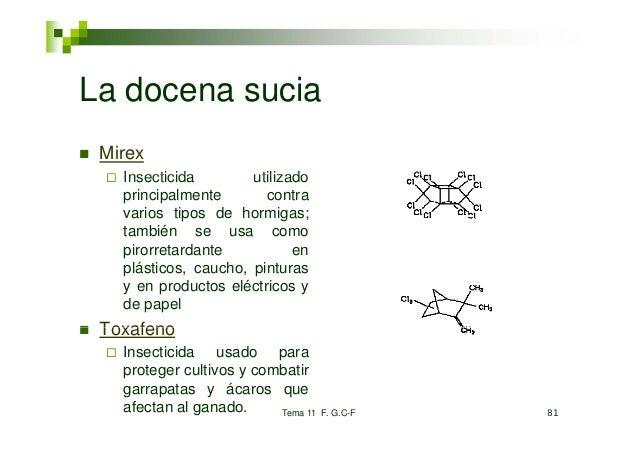 La docena sucia Mirex   Insecticida        utilizado   principalmente       contra   varios tipos de hormigas;   también s...
