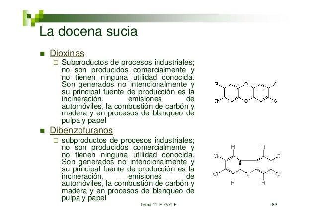 La doce a suc a a docena sucia Dioxinas   Subproductos de   S b d t d procesos i d t i l                              indu...