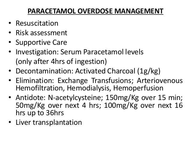 Gabapentin for menstrual cramps