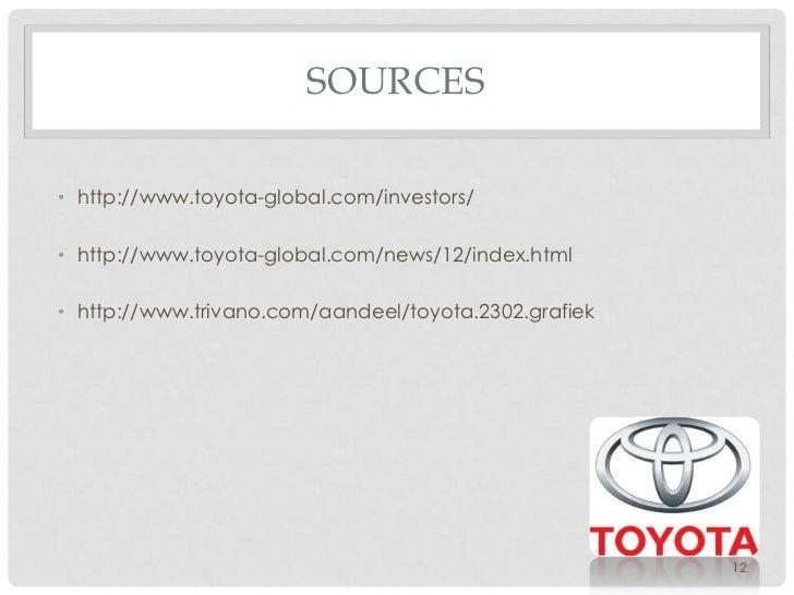 Honda Financial Ratios Analysis