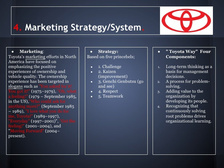 toyota market structure In economics, market structure is a descriptive organizational term for discussing the economics of the market and other characteristics of a market history.