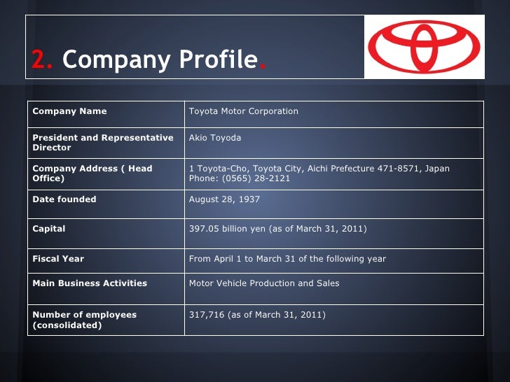 Toyota for Toyota motor company usa